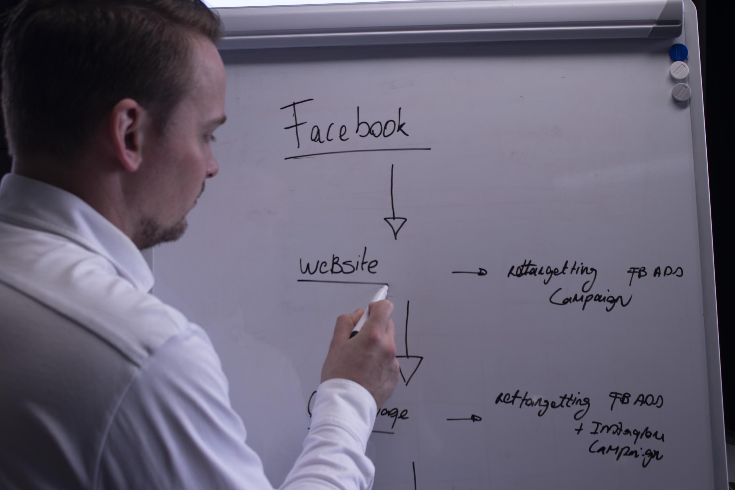 marketing, lead-generatie voor inkoop, videomarketing voor vastgoedbedrijven.