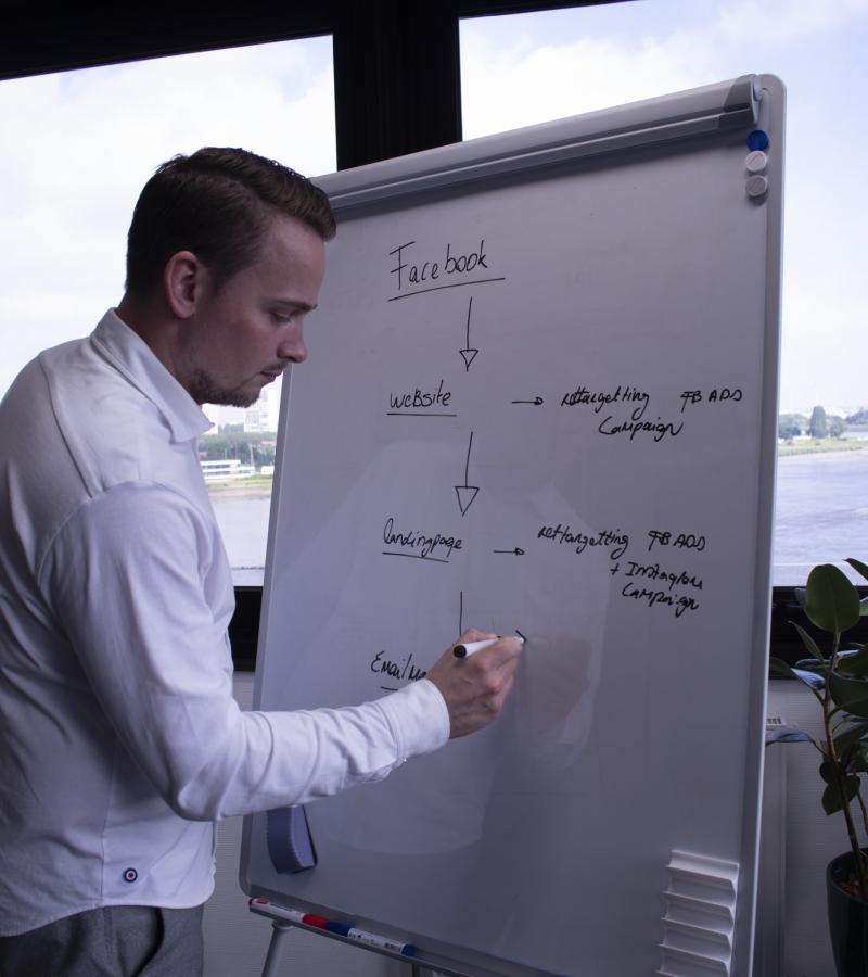 Sociale media marketing strategie voor vastgoedbedrijven
